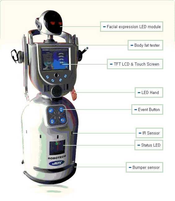 Post Guide Robot